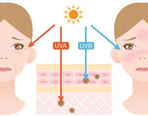soleil-rayonnement-effets-peau
